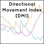 Directional Movement Index (DMI) Technical Indicator for Crypto Markets