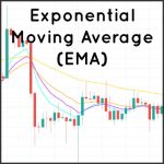 Exponential Moving Average (EMA) Technical Indicator for Crypto Markets